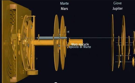 La sezione del meccanismo