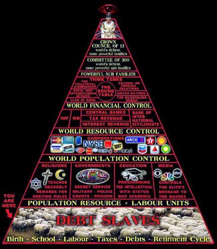 Piramide di potere 430 156411_215461895228877_100002952042370_368200_65470777_n